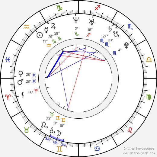Kalomoira Sarantis birth chart, biography, wikipedia 2019, 2020