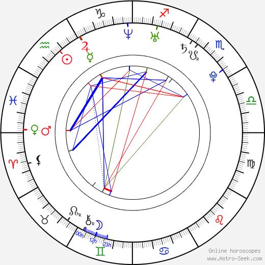 Kalomoira Sarantis astro natal birth chart, Kalomoira Sarantis horoscope, astrology