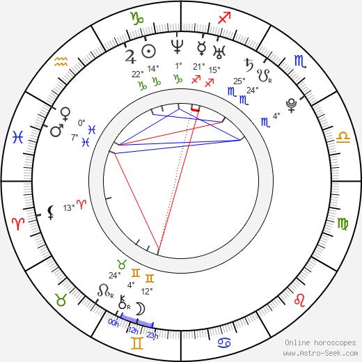 Lenora Crichlow birth chart, biography, wikipedia 2019, 2020