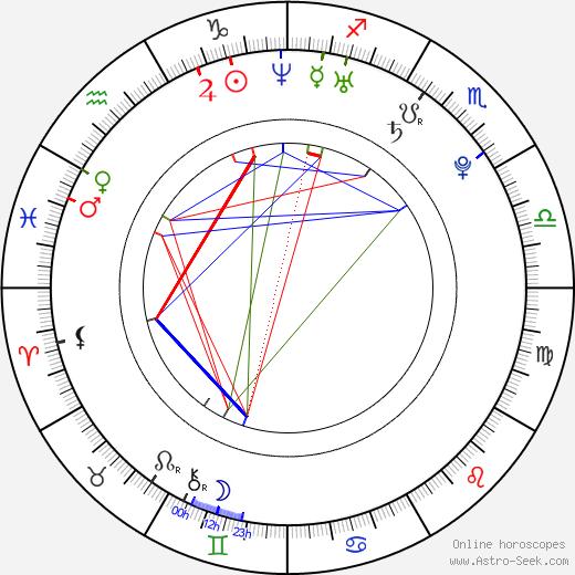 Lenora Crichlow astro natal birth chart, Lenora Crichlow horoscope, astrology