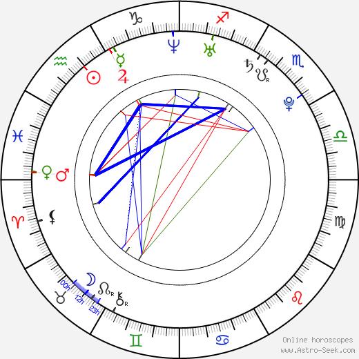 Maria Tran tema natale, oroscopo, Maria Tran oroscopi gratuiti, astrologia