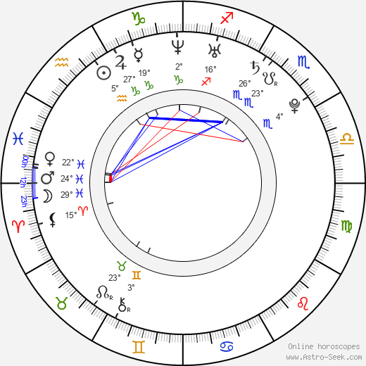Michael Trevino birth chart, biography, wikipedia 2017, 2018