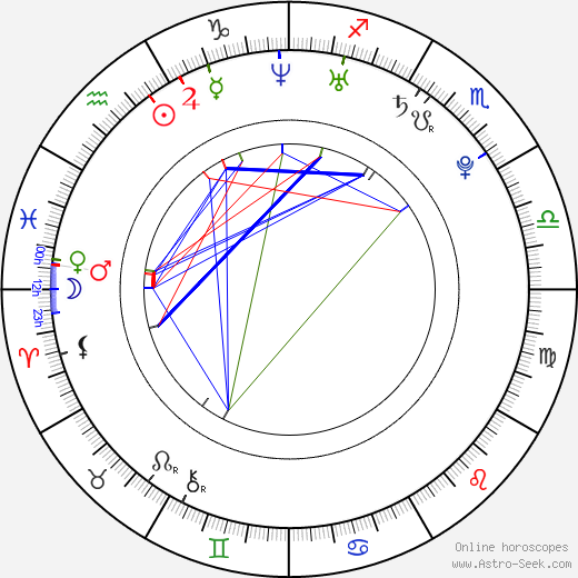 Michael Trevino astro natal birth chart, Michael Trevino horoscope, astrology