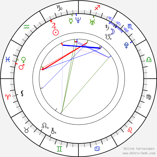 Min-ki Lee astro natal birth chart, Min-ki Lee horoscope, astrology