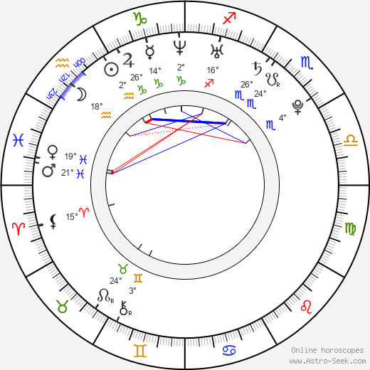 Mohamed Sissoko birth chart, biography, wikipedia 2019, 2020