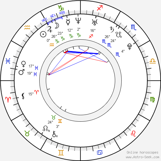 Olivia Hallinan birth chart, biography, wikipedia 2019, 2020