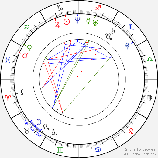 Richard Prinz tema natale, oroscopo, Richard Prinz oroscopi gratuiti, astrologia