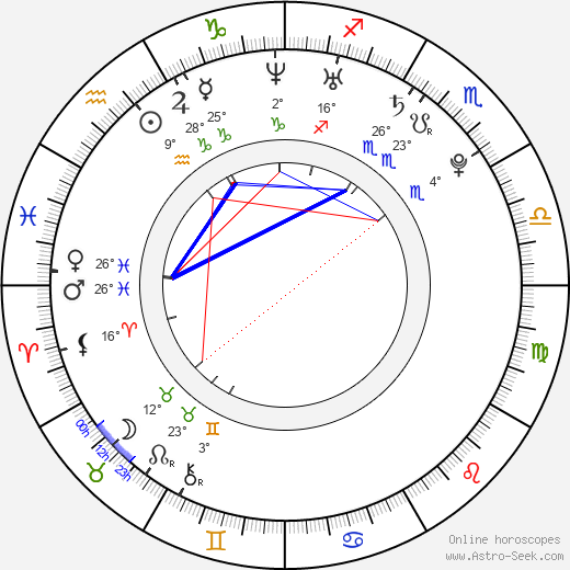 Salomé Stévenin birth chart, biography, wikipedia 2019, 2020