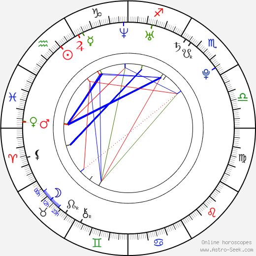 Salomé Stévenin birth chart, Salomé Stévenin astro natal horoscope, astrology