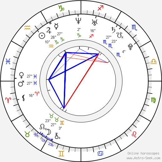 Torrey Mitchell birth chart, biography, wikipedia 2019, 2020