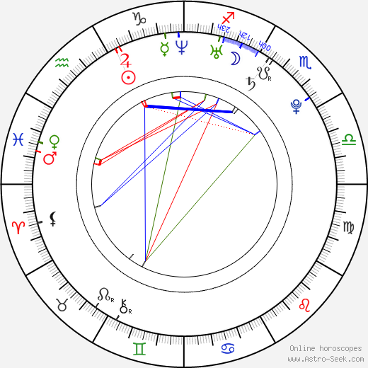 Yeong-un Kim astro natal birth chart, Yeong-un Kim horoscope, astrology