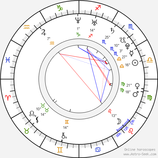 Alexandra Zerega birth chart, biography, wikipedia 2018, 2019