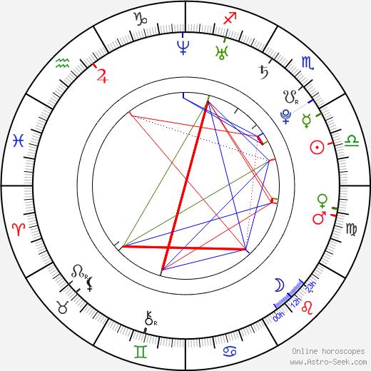 Alexandra Zerega astro natal birth chart, Alexandra Zerega horoscope, astrology