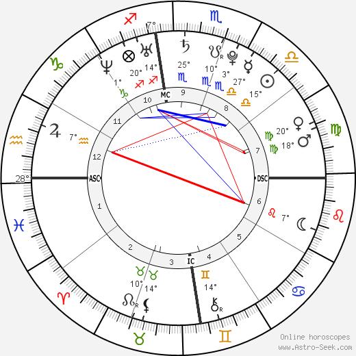 Bruno Mars tema natale, biography, Biografia da Wikipedia 2020, 2021