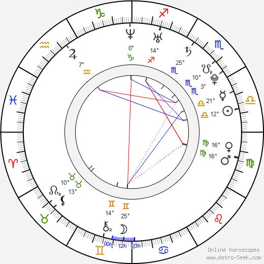 Cassandra Jean birth chart, biography, wikipedia 2020, 2021
