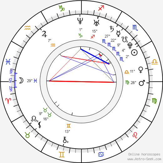 Ciara birth chart, biography, wikipedia 2018, 2019