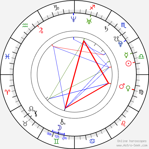 Cody McMains astro natal birth chart, Cody McMains horoscope, astrology