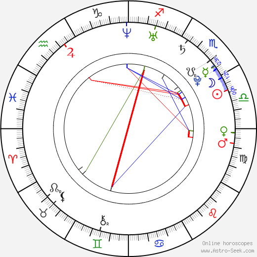Daniel Clark astro natal birth chart, Daniel Clark horoscope, astrology