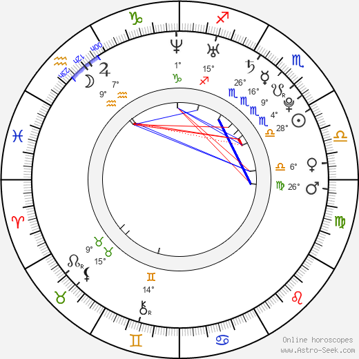 Danny Wylde birth chart, biography, wikipedia 2017, 2018