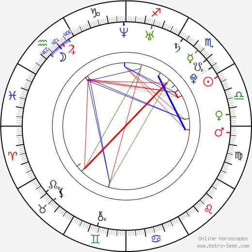 Danny Wylde astro natal birth chart, Danny Wylde horoscope, astrology