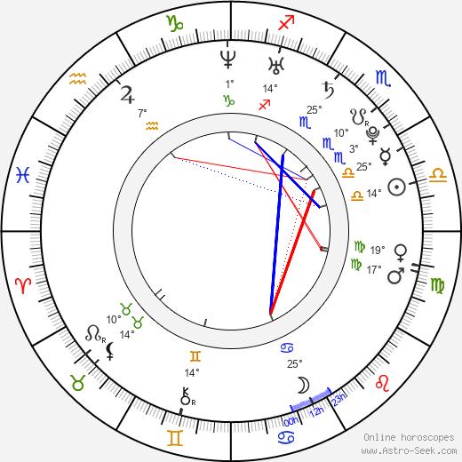 Eiji Wentz birth chart, biography, wikipedia 2019, 2020