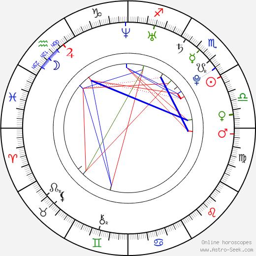 Хадисе Hadise день рождения гороскоп, Hadise Натальная карта онлайн