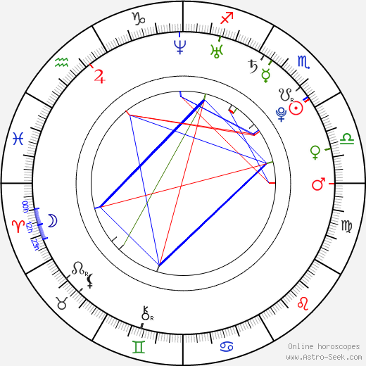 In-young Hong birth chart, In-young Hong astro natal horoscope, astrology