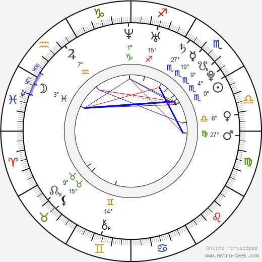 Jamie Williams birth chart, biography, wikipedia 2020, 2021