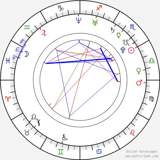 Jamie Williams birth chart, Jamie Williams astro natal horoscope, astrology