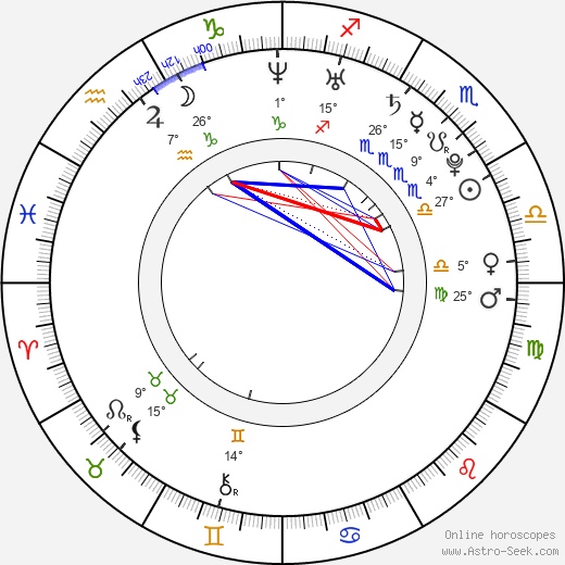 Jennifer Freeman birth chart, biography, wikipedia 2020, 2021