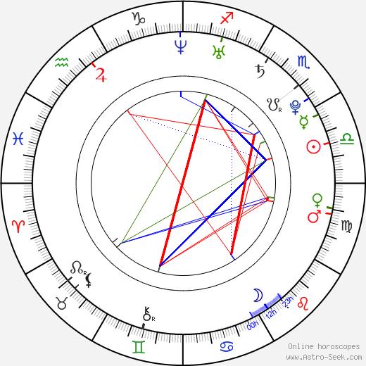 Kimberly Kevon Williams astro natal birth chart, Kimberly Kevon Williams horoscope, astrology