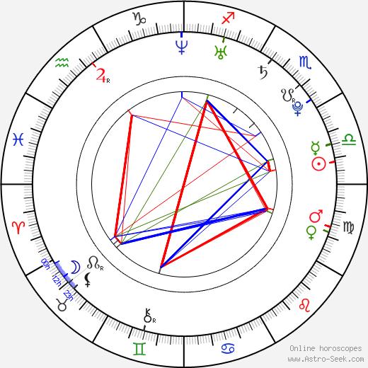 Leah Renee день рождения гороскоп, Leah Renee Натальная карта онлайн