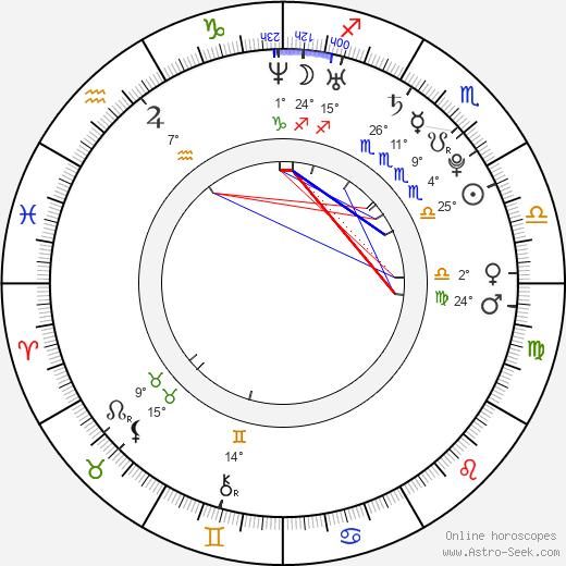 Lindsay Farris birth chart, biography, wikipedia 2019, 2020