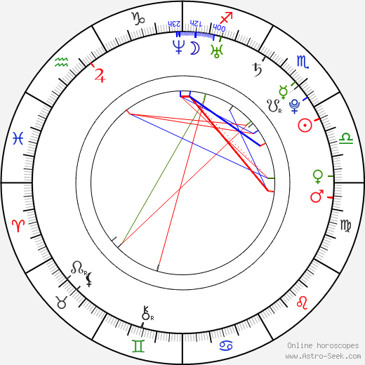 Lindsay Farris astro natal birth chart, Lindsay Farris horoscope, astrology