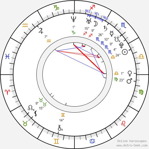 Max Irons birth chart, biography, wikipedia 2019, 2020