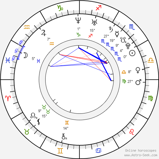 Miguel birth chart, biography, wikipedia 2017, 2018