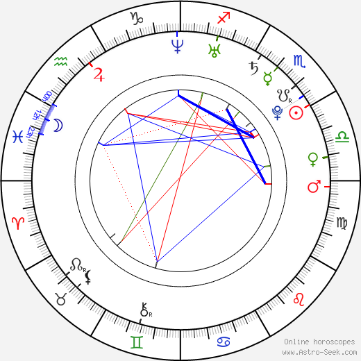 Miguel astro natal birth chart, Miguel horoscope, astrology