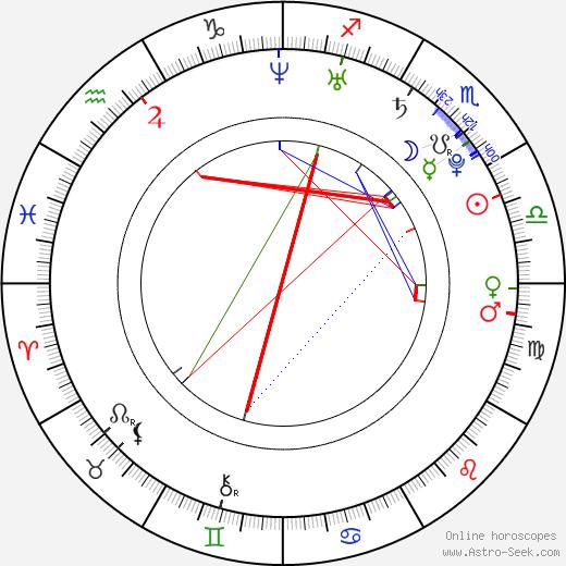 Niina Koponen tema natale, oroscopo, Niina Koponen oroscopi gratuiti, astrologia