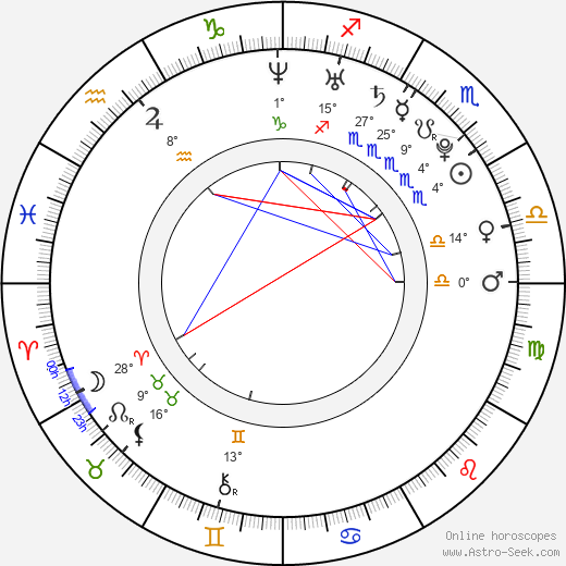 Shin Ji-Soo birth chart, biography, wikipedia 2020, 2021