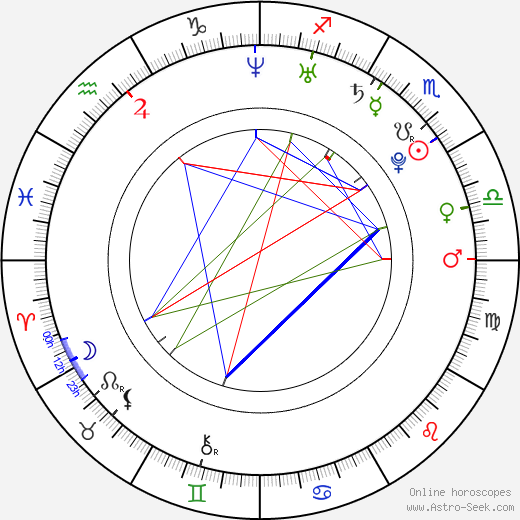 Shin Ji-Soo birth chart, Shin Ji-Soo astro natal horoscope, astrology