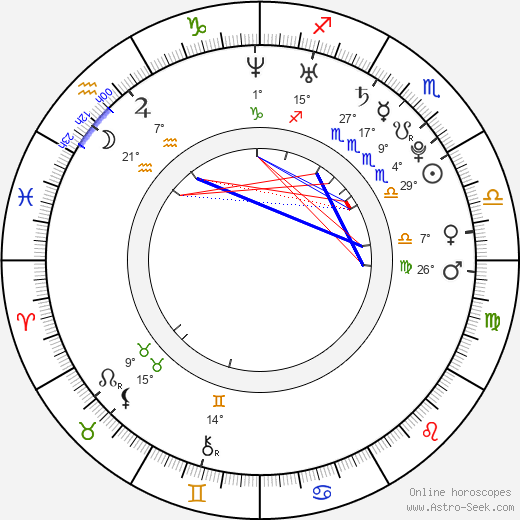 Zardonic - Federico Ágreda birth chart, biography, wikipedia 2019, 2020