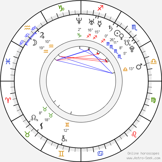 Allyson Felix birth chart, biography, wikipedia 2019, 2020