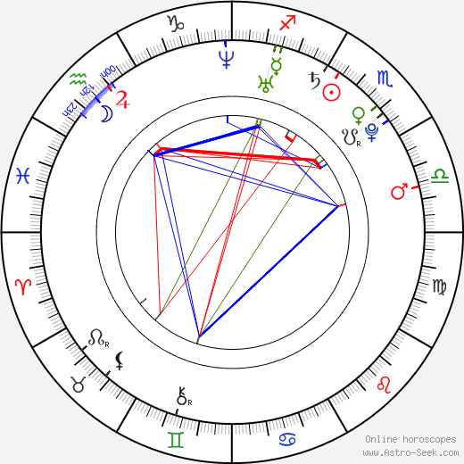 Anderson Boyd tema natale, oroscopo, Anderson Boyd oroscopi gratuiti, astrologia