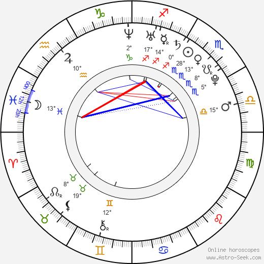 Dan Byrd birth chart, biography, wikipedia 2019, 2020