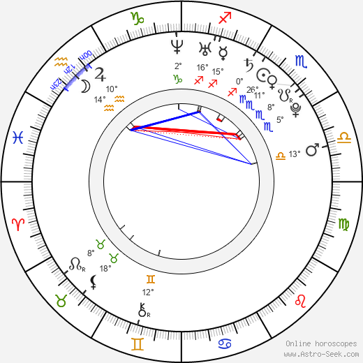 Eleonora Albrecht birth chart, biography, wikipedia 2020, 2021