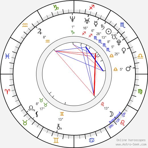Erin Tanner birth chart, biography, wikipedia 2019, 2020