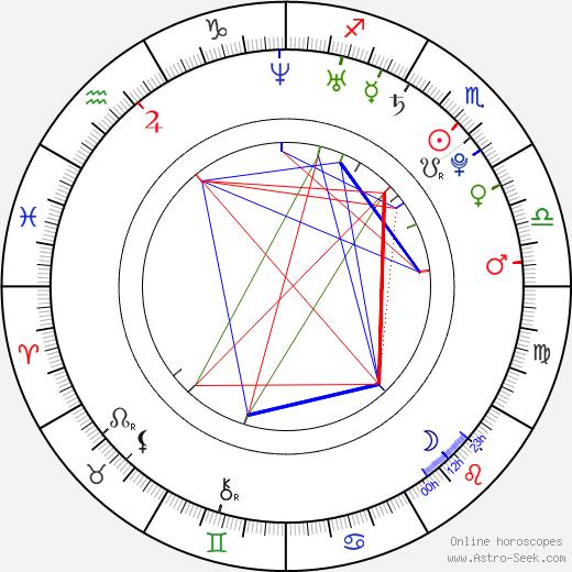 Erin Tanner birth chart, Erin Tanner astro natal horoscope, astrology