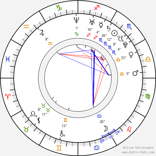 Gillian Zinser birth chart, biography, wikipedia 2019, 2020