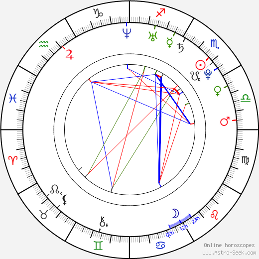 Gillian Zinser astro natal birth chart, Gillian Zinser horoscope, astrology