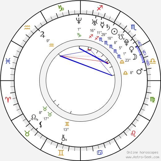 Giovonnie Samuels birth chart, biography, wikipedia 2019, 2020